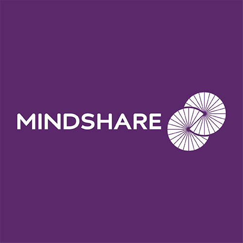 mindshare.at